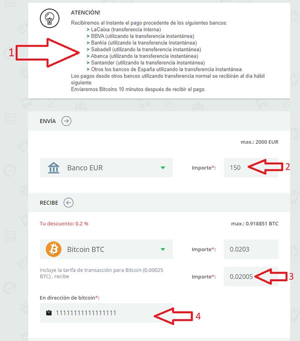 estratégia forex banc sabadell comprar bitcoins
